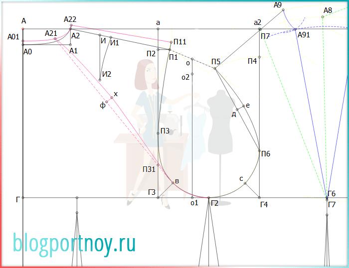 a38fda67ddf Перпендикуляр равен 1 см. Можно обозначить его любыми точками. У меня это  точки ф х.Линию проймы спинки проводим плавной кривой