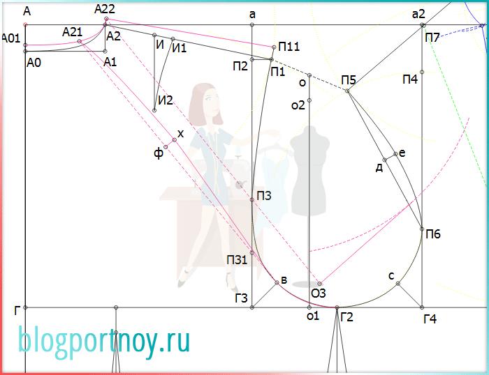 da8aeeea6d4 На этой линии находим положение локтевого переката. Опускаем на нее  перпендикуляр из точки П3. Получаем точку Рл. Локтевой перекат будет  проходить через ...