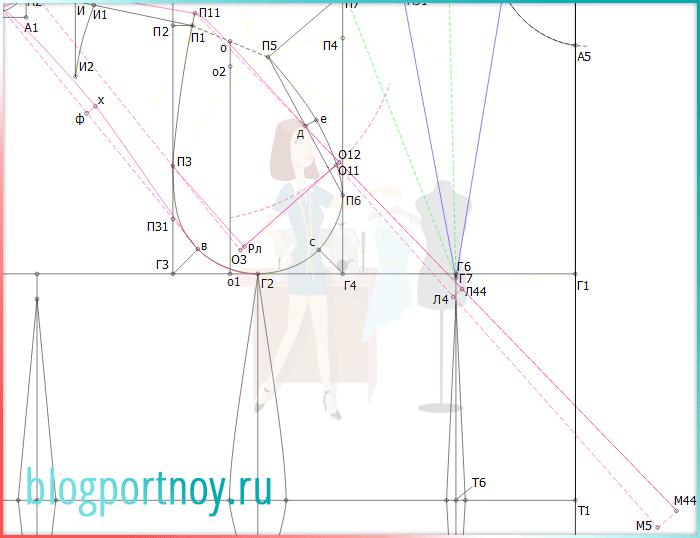 a212082b23f Построение реглана на основе рукава втачного. Моделирование рукава ...