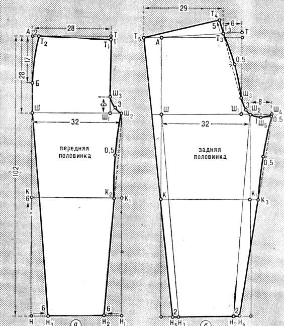 Выкройка рабочих штанов на резинке 52 размера элитная ткань в москве